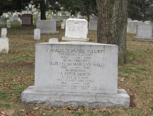 Charles Dewey